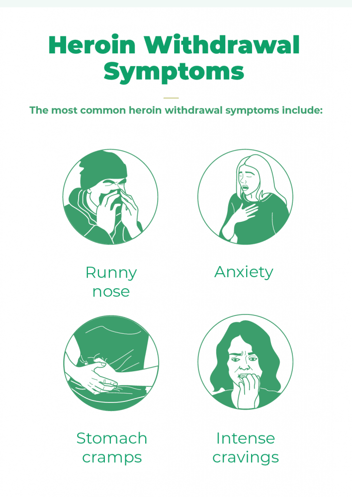 The most common heroin withdrawal symptoms include runny nose, anxiety, stomach cramps and intense cravings