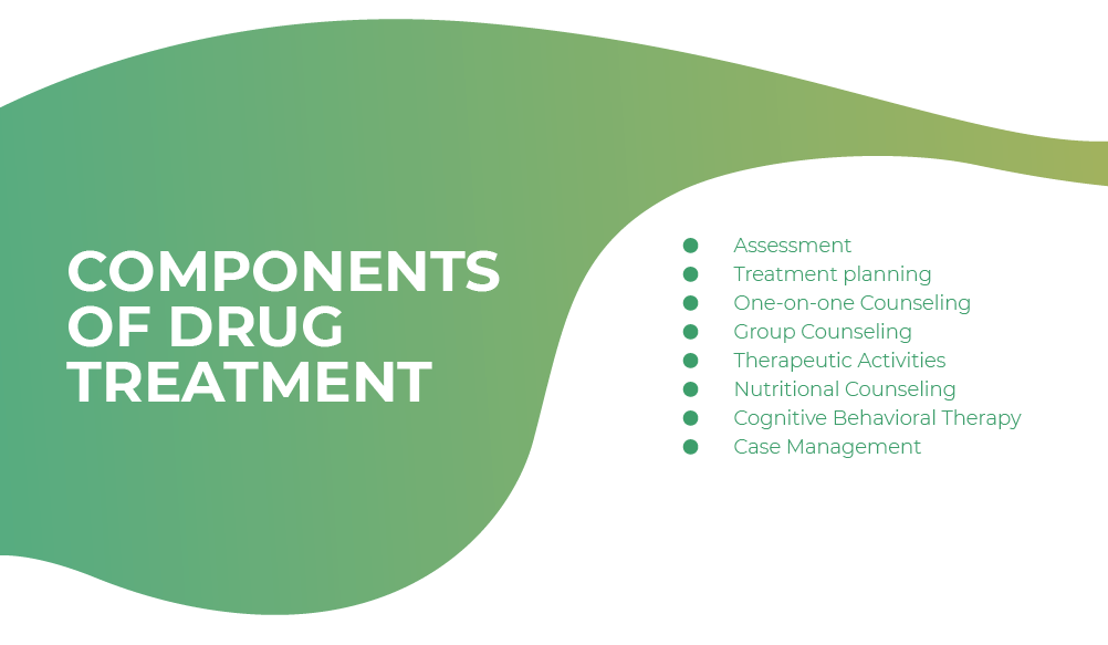 Components of drug treatment