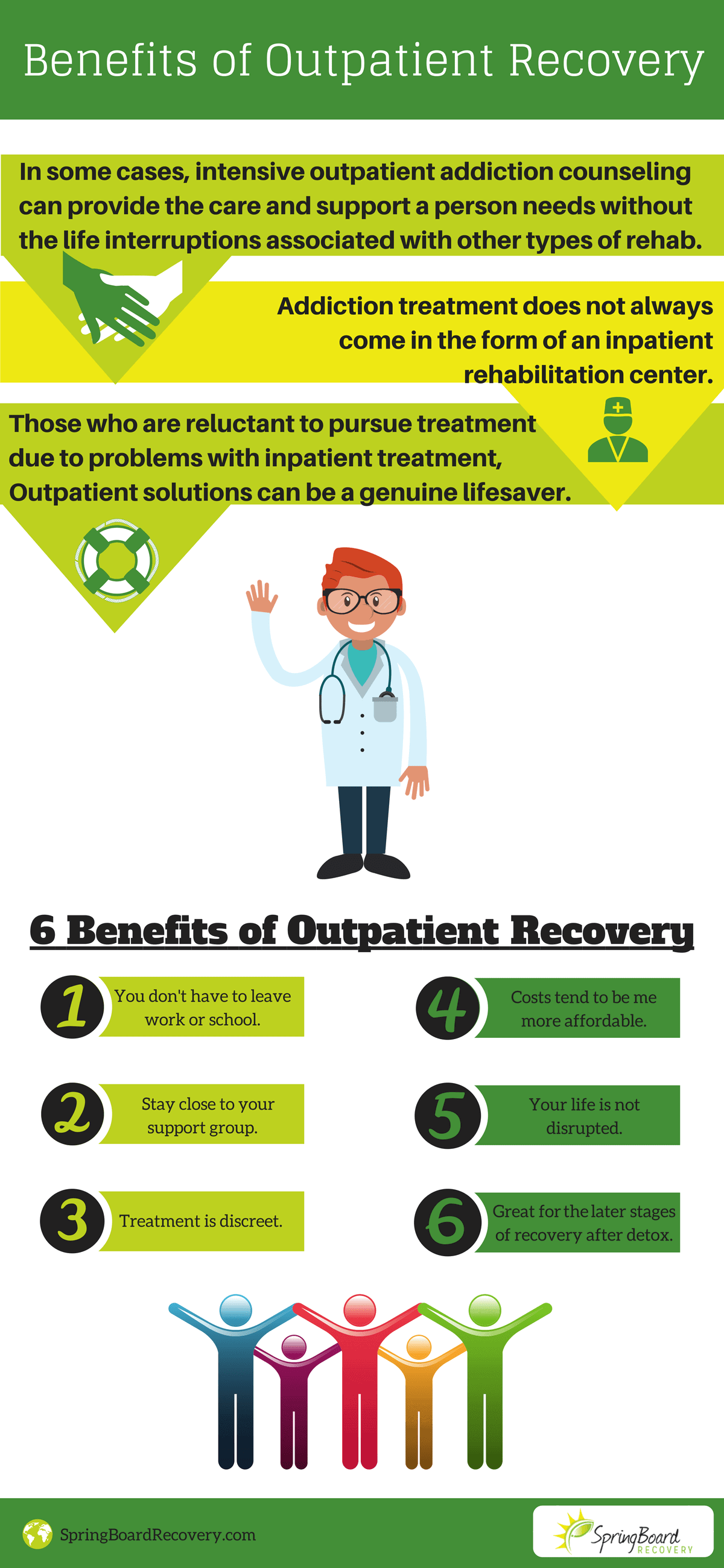 Benefits of intensive outpatient addiction treatment