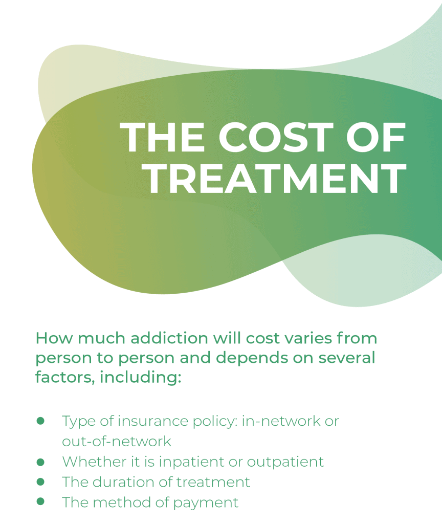 Cottonwood - The cost of treatment