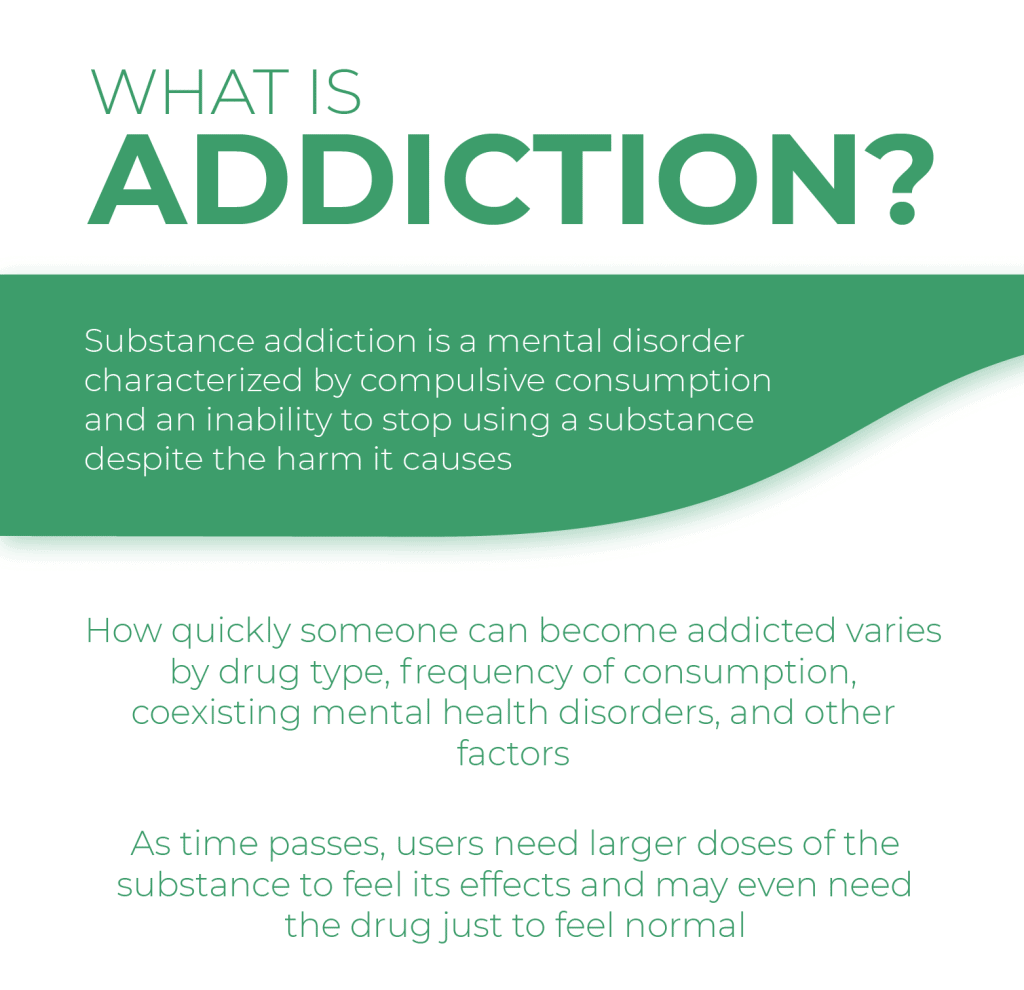 Whats is addiction