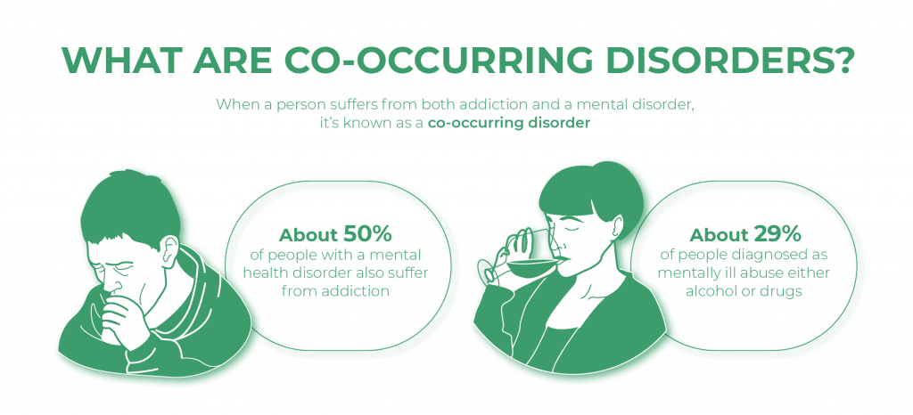Dual diagnosis - What are co-occurring disorders
