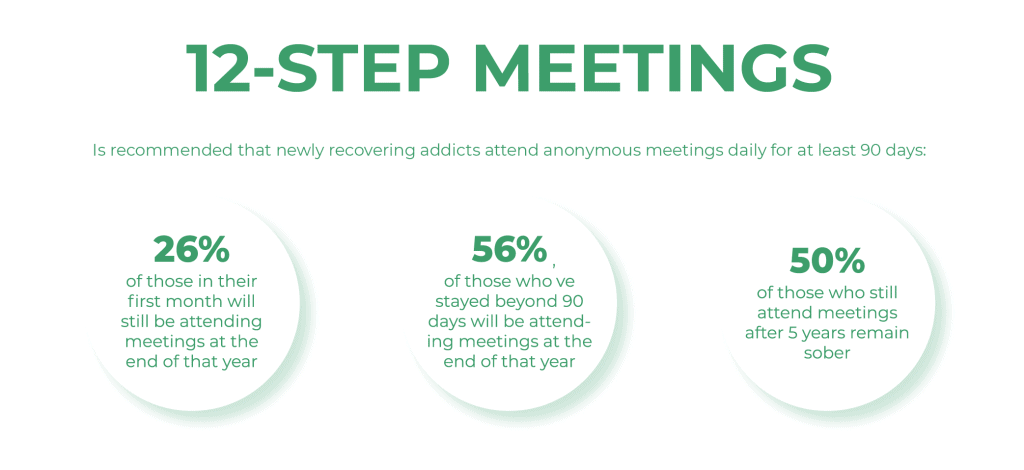 Addiction on Flagstaff, Arizona - 12-Step Meetings