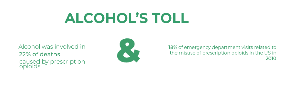 Alcohol's toll