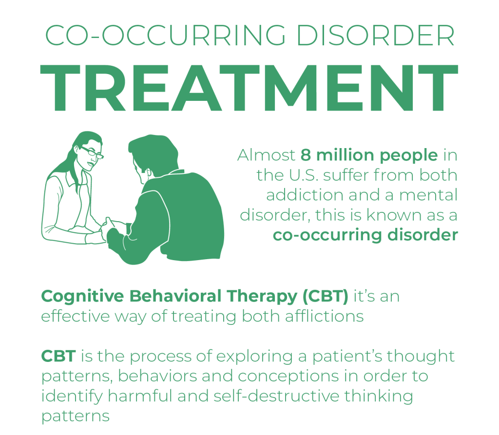 Rehab centers - Co-occurring disorders Treatment