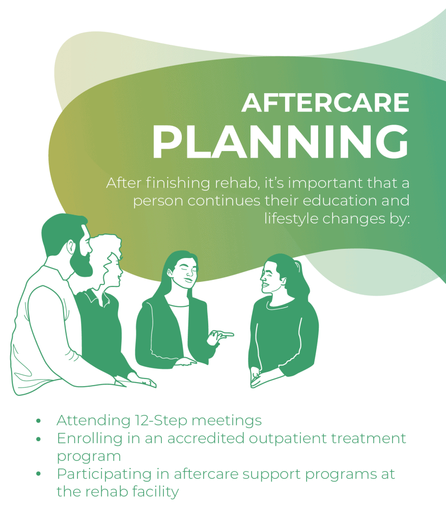 Rehab centers - After care planning