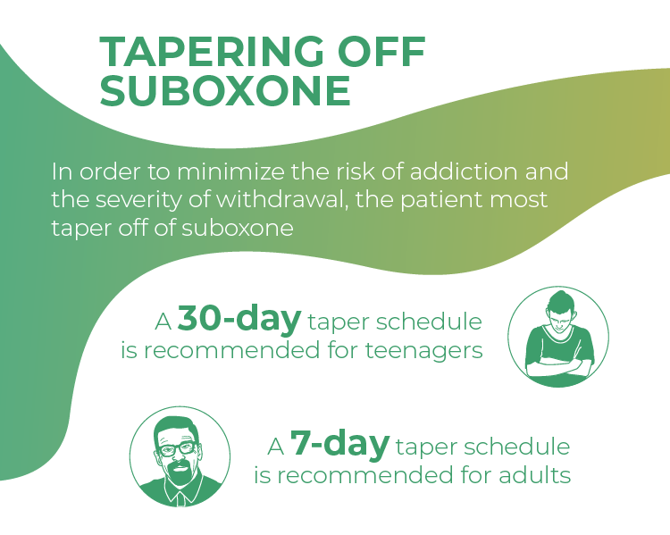 Tapering off suboxone