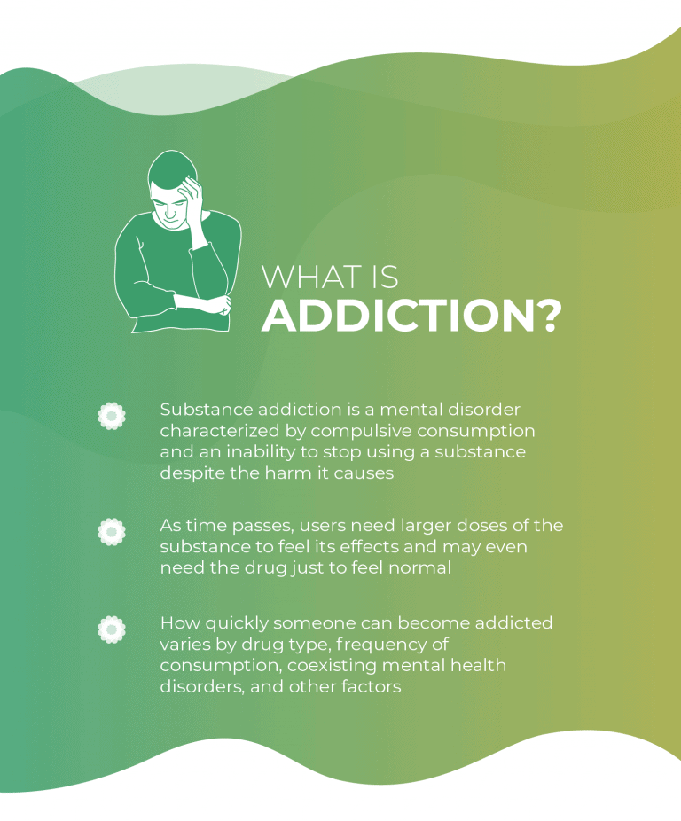What is addiction - Mobile