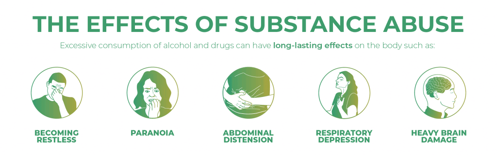 Recovery resources - the effects of substance abuse