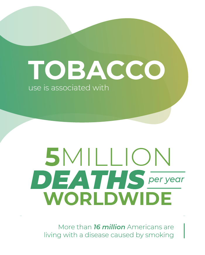 Tobacco Use Death Rate US