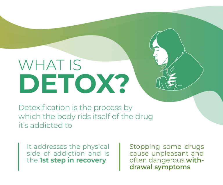 What is Detox