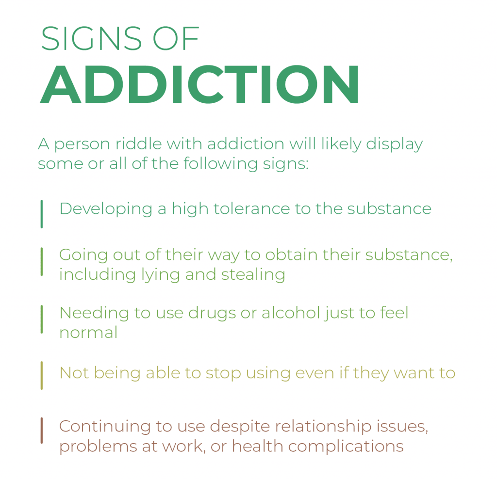 Why celebrities struggle - signs of addiction