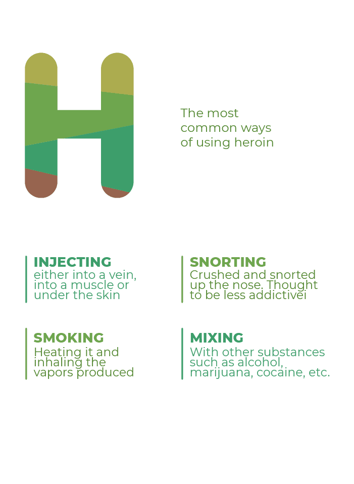 the most common ways of using heroin