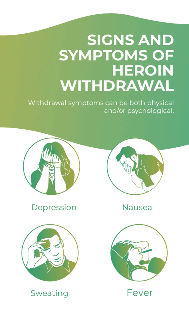 Signs and symptoms of heroin withdrawal