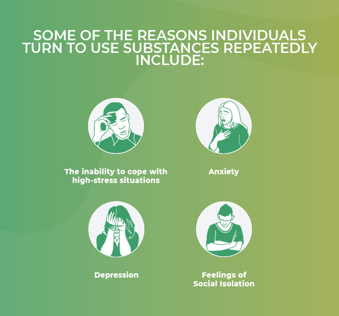 Some of the reasons individuals turn to use substances repeatedly
