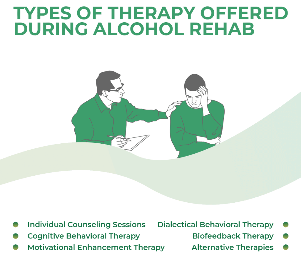 Types of therapy offered during alcohol rehab