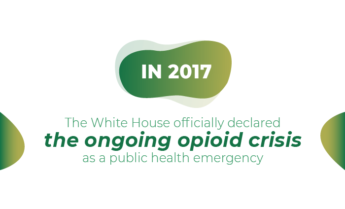 the ongoing opioid crisis