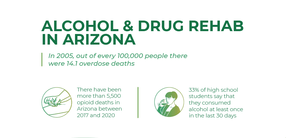 Alcohol and drug rehab in arizona