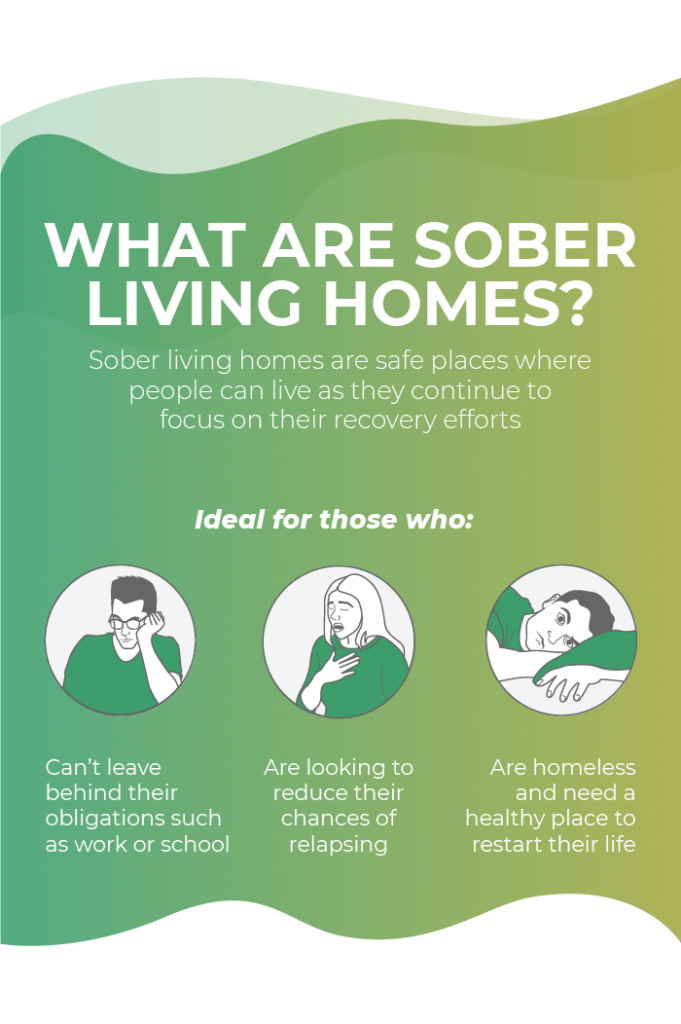 What are sober living homes?