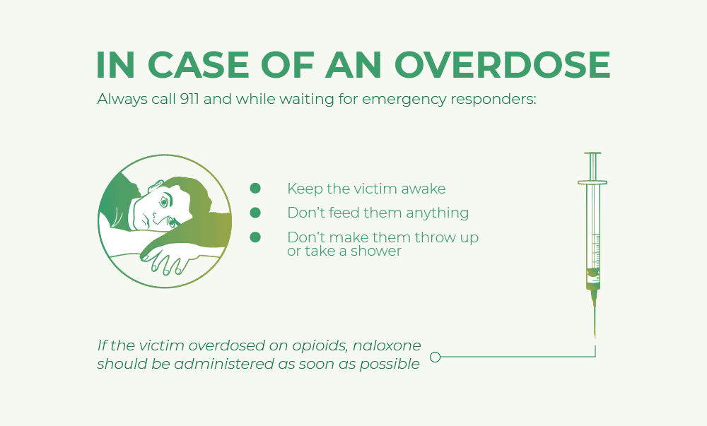 In case of an overdose