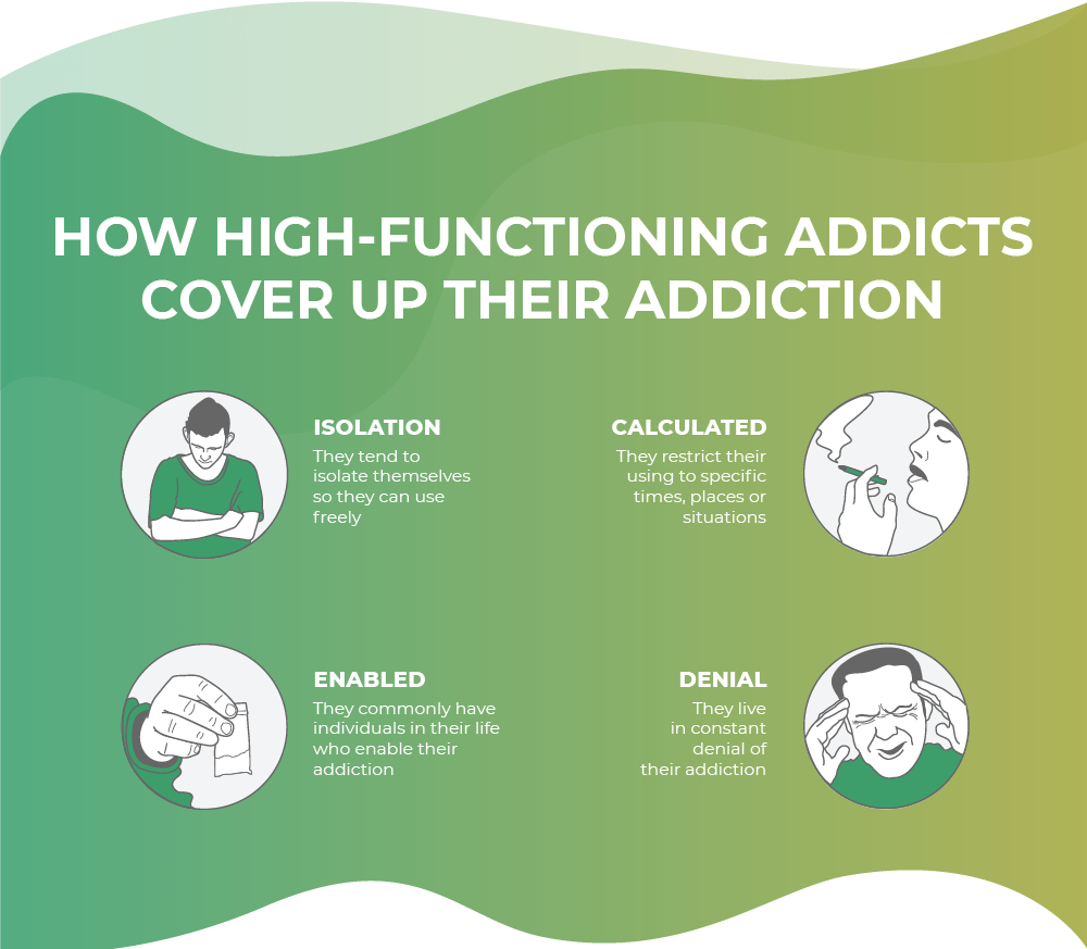 How High-functioning addicts cover up their addiction