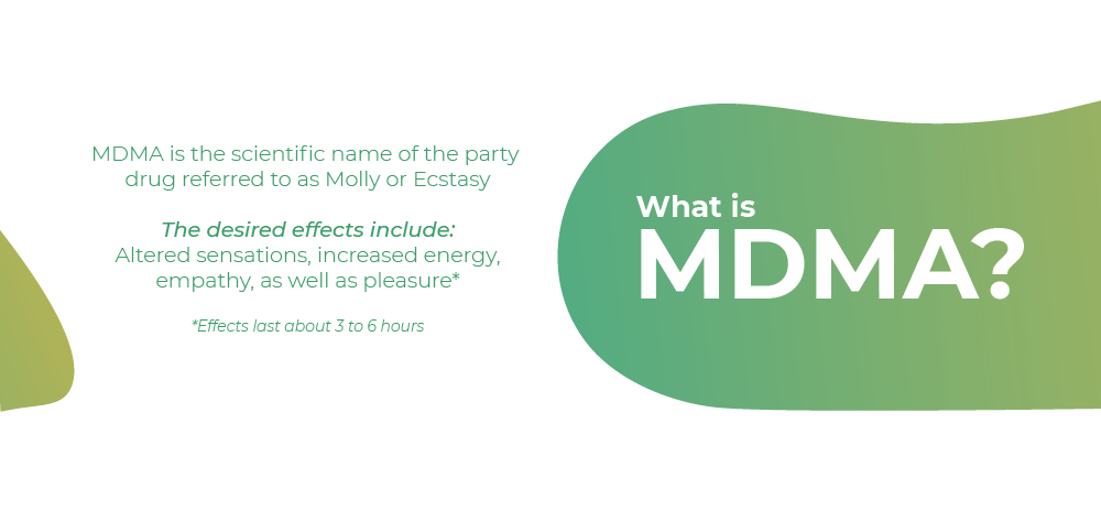 What is MDMA?