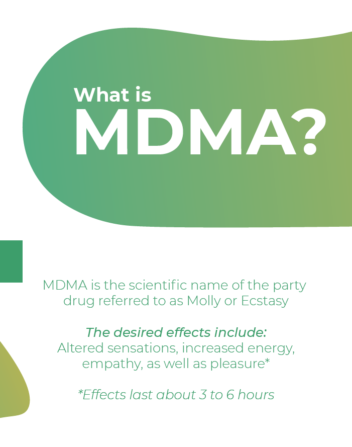 What is MDMA Mobile