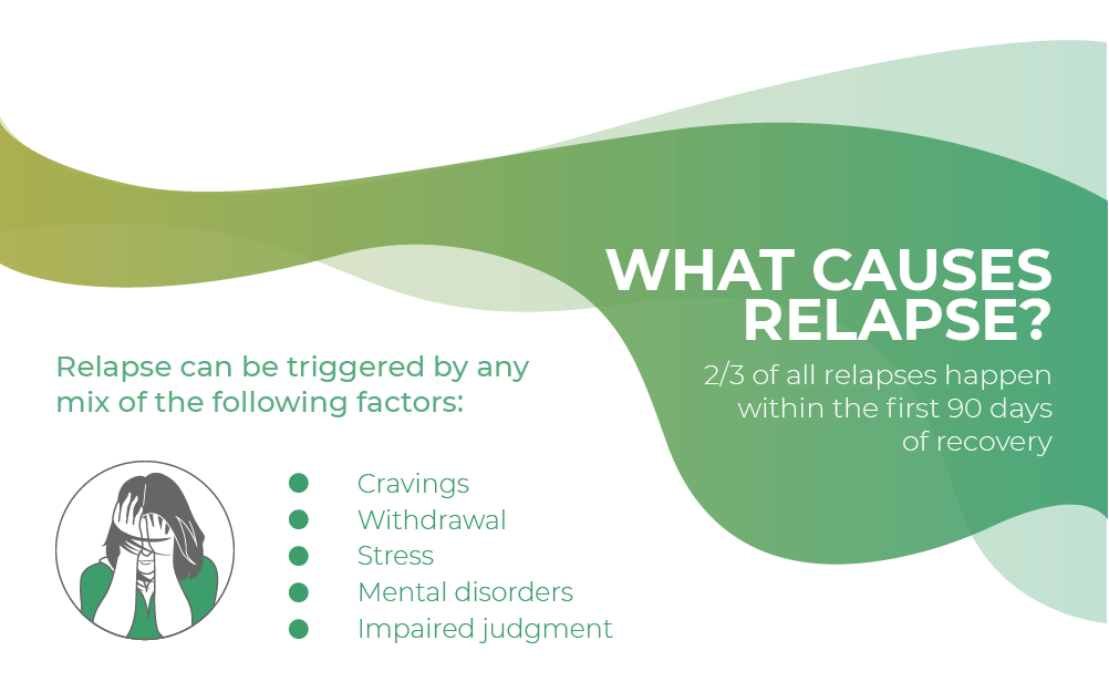 What causes relapse?