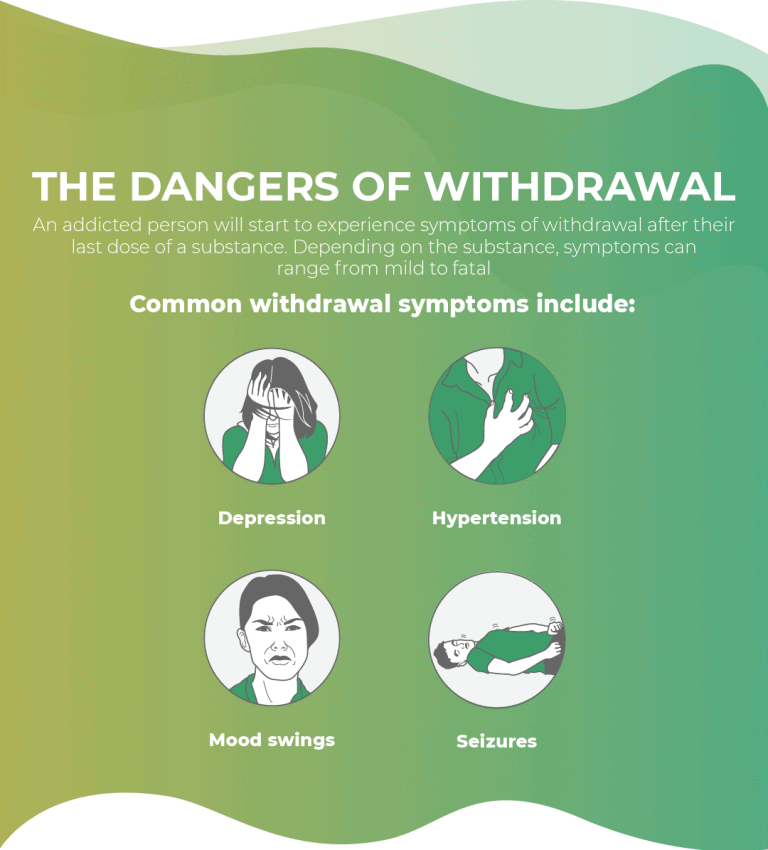 The dangers of withdrawal
