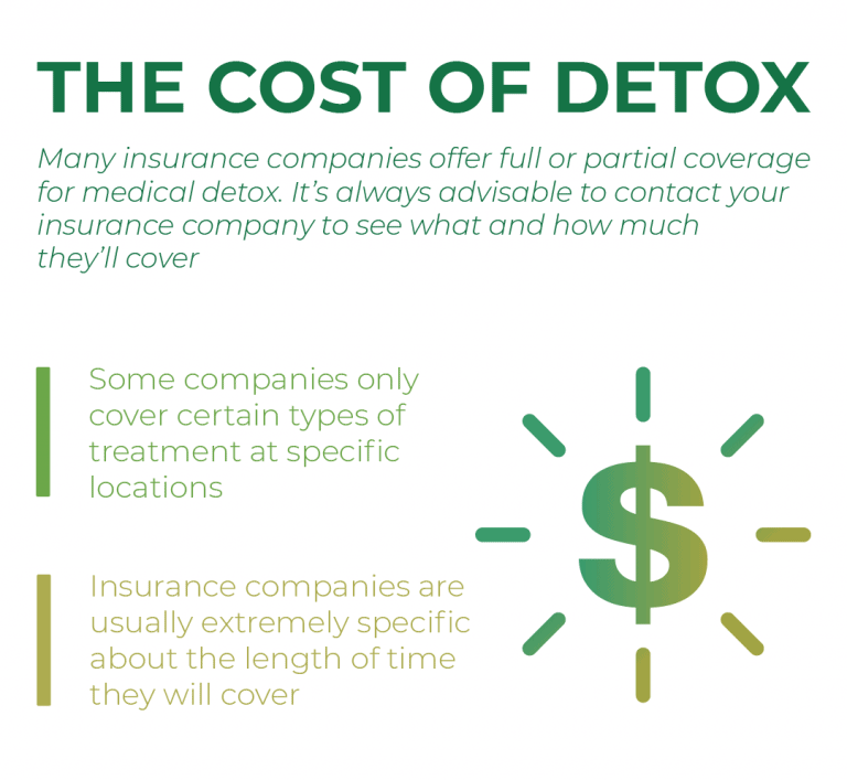 The cost of detox
