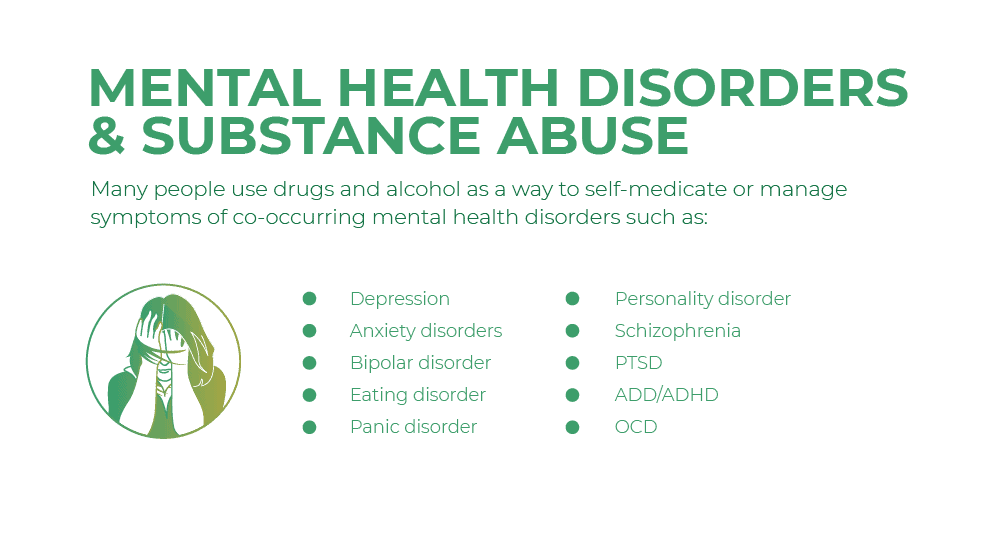 Mental health disorders and substance abuse