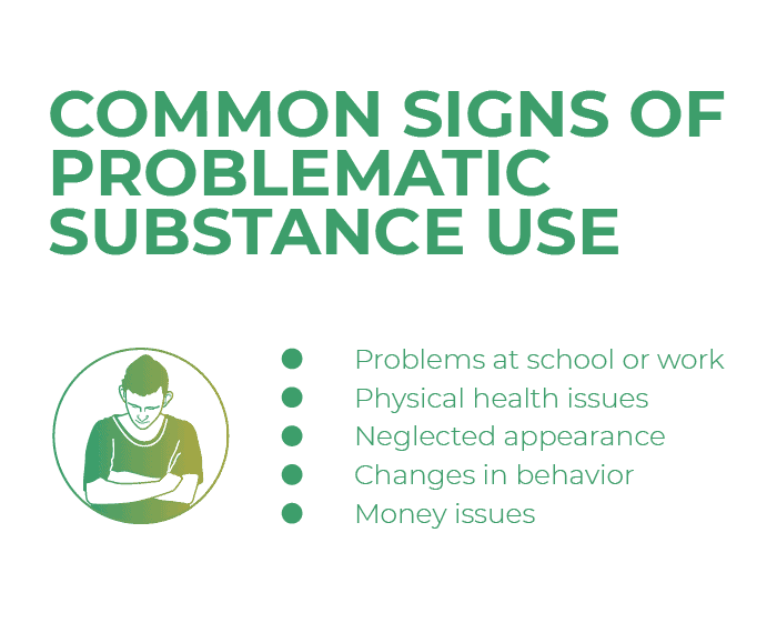 Common signs of problematic substance use