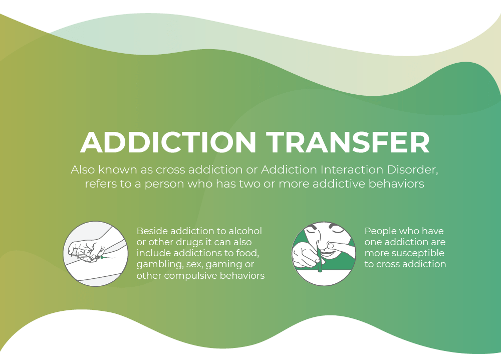 what is addiction transfer