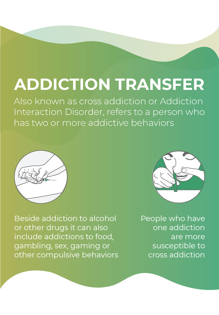what is addition transfer mobile