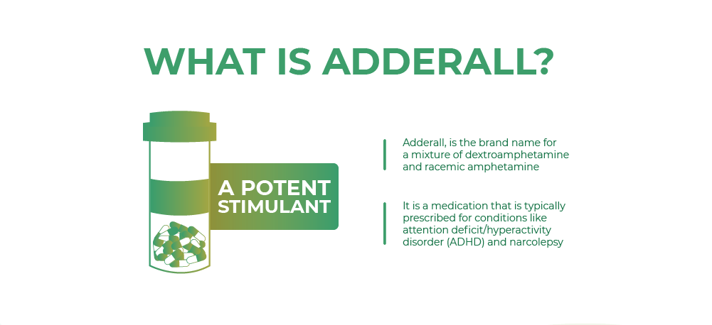 What is Adderall